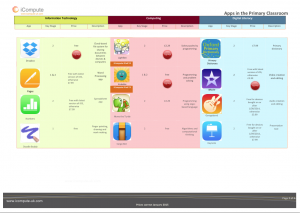 Primary Computing iPad Apps