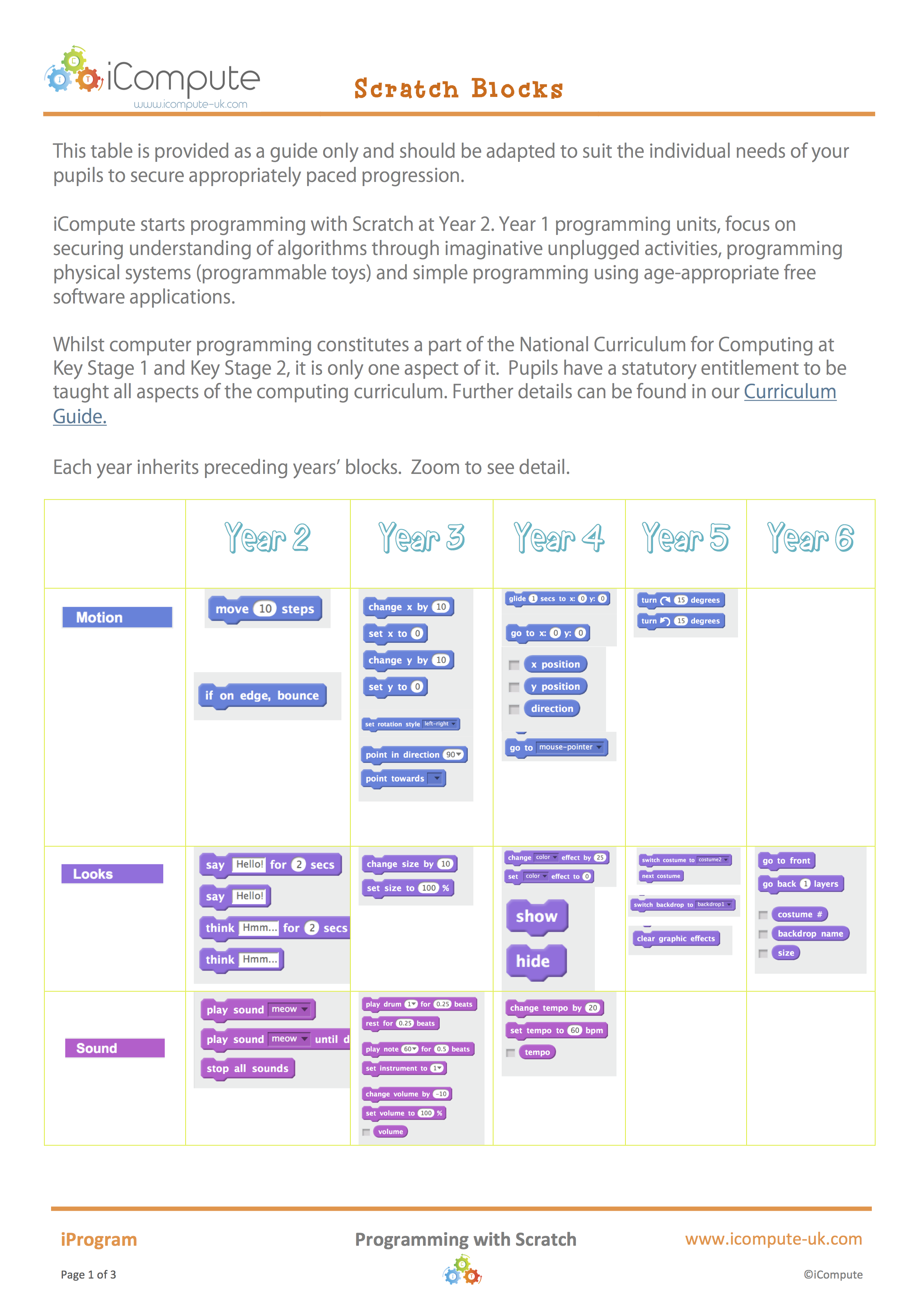 Primary Programming - Guide to Scratch Skills Progression